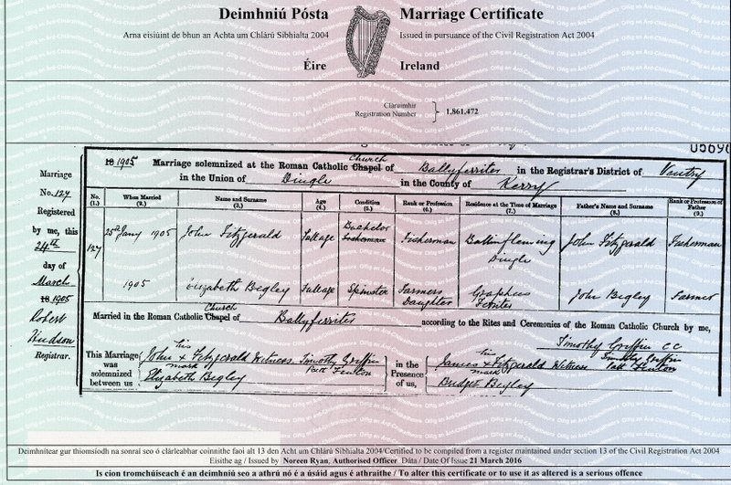 Evidence Explained  Marriage Certificate From Ireland