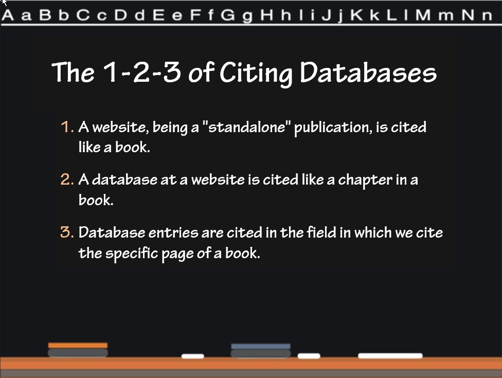 123 of citing databases