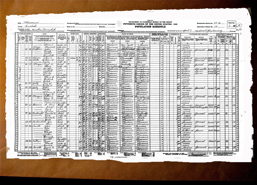 1930 U.S. census of Native American family