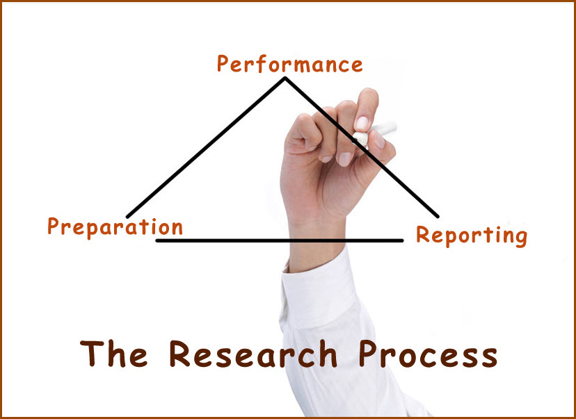 The Research Process: Prepation, Performance, Reporting